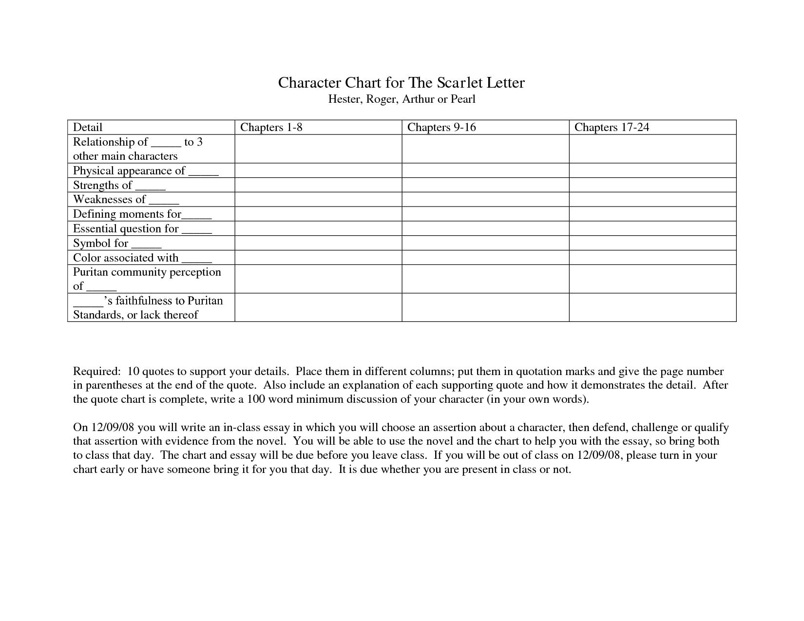 the scarlet letter essay test
