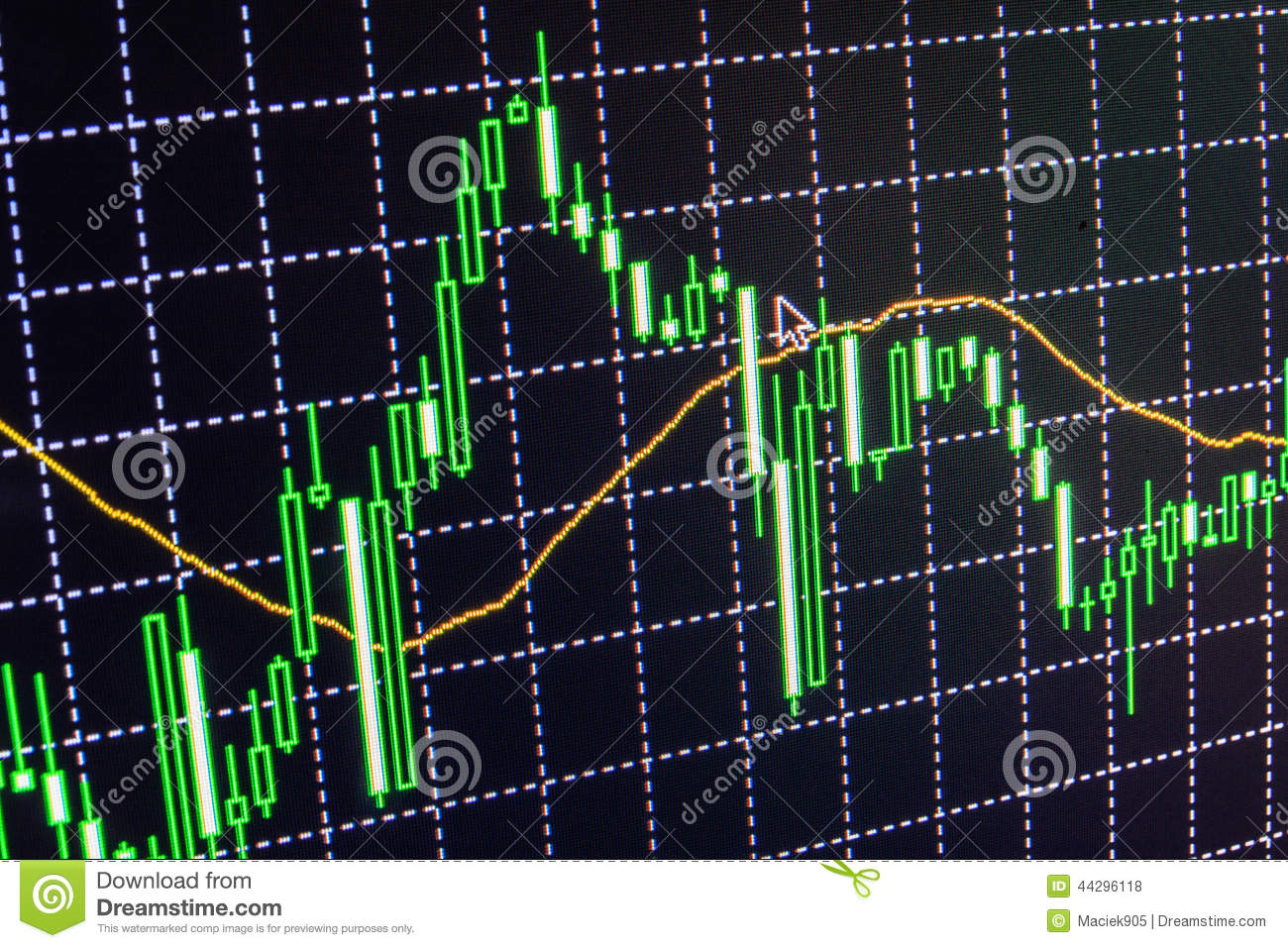 Forex trading quotations