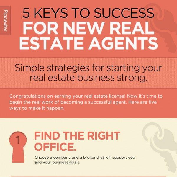 real estate success quotes  quotesgram