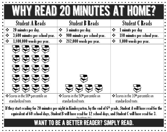 Why Reading Is Important Quotes Quotesgram