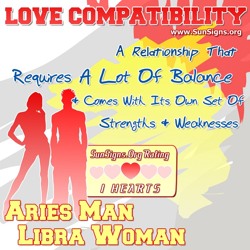 love relationship between libra and aries