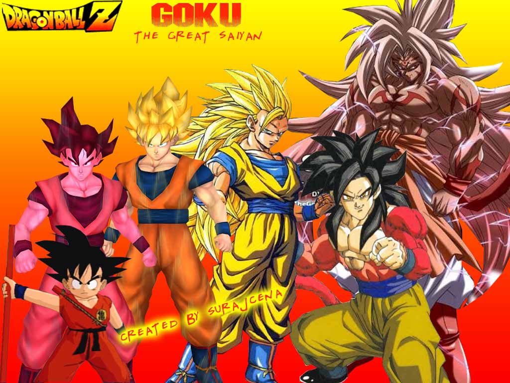Goku Quotes Wallpaper Quotesgram