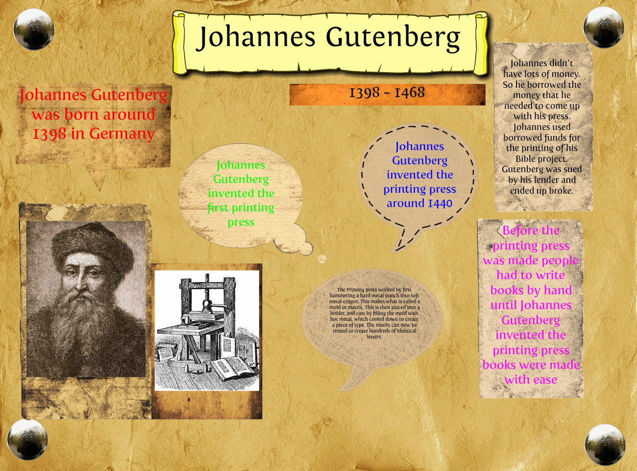 an argument in favor of johann gutenberg as the man of the millennium Johannes gutenberg born johannes the court decided in favor of fust some copies were rubricated or most important of the second millennium open2 man.
