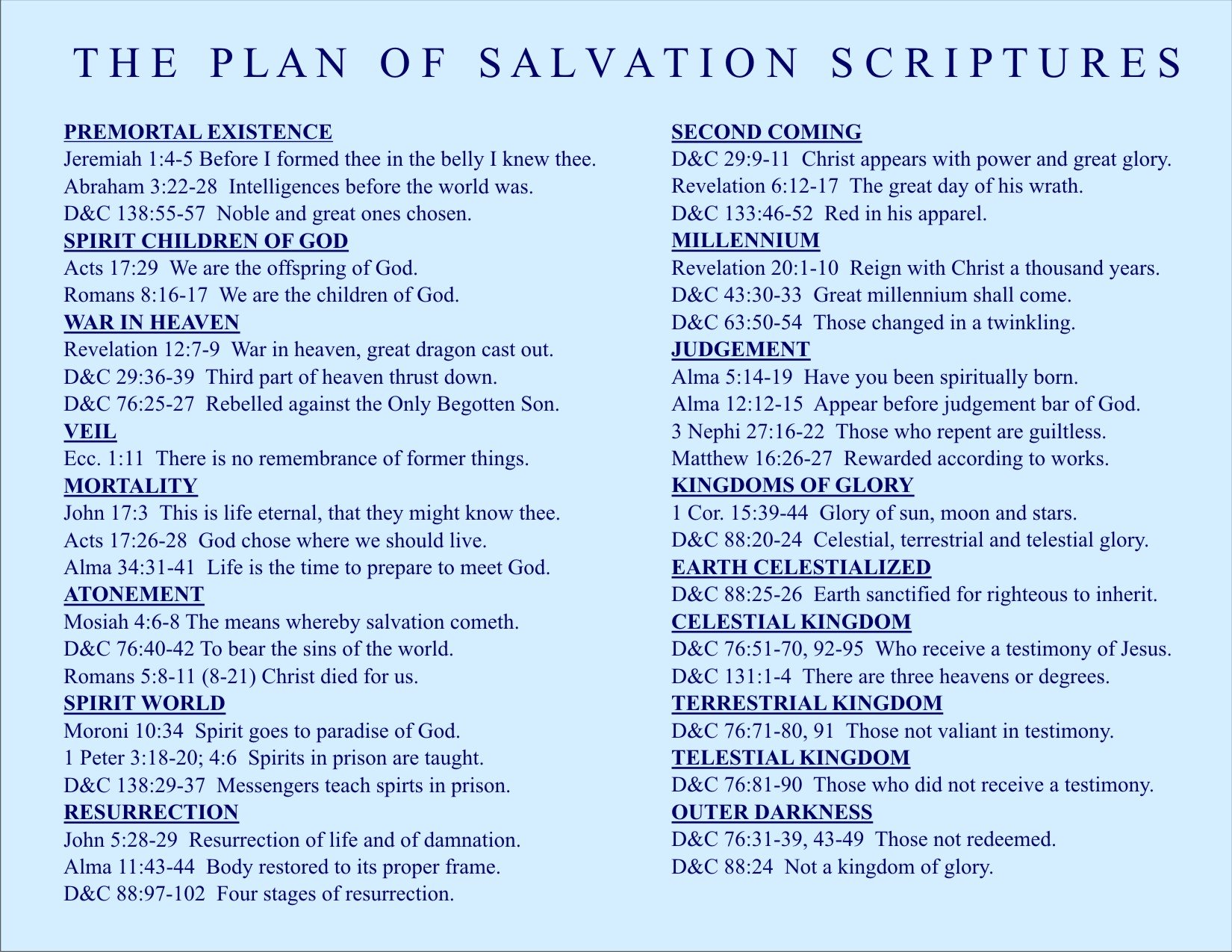 Plan of salvation quotes quotesgram for Lds plan of salvation coloring page
