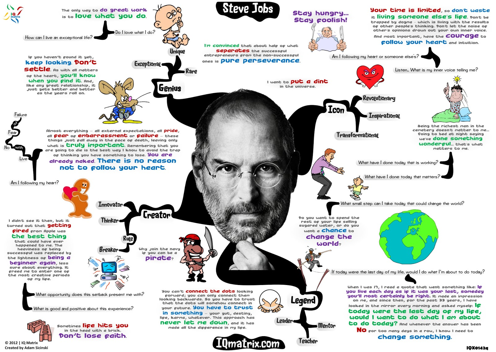 leadership quotes by steve jobs quotesgram