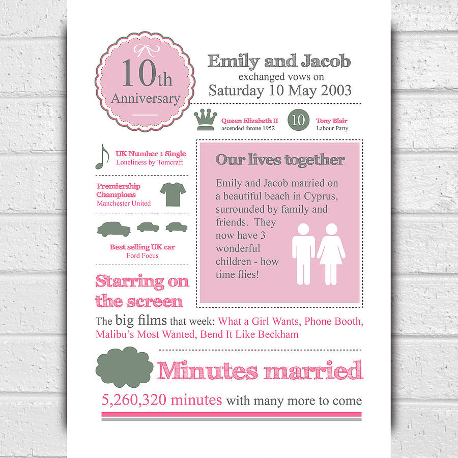 Anniversary Quotes Quotesgram: 10th Year Wedding Anniversary Quotes. QuotesGram