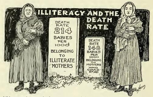 Illiteracy Quotes. QuotesGram