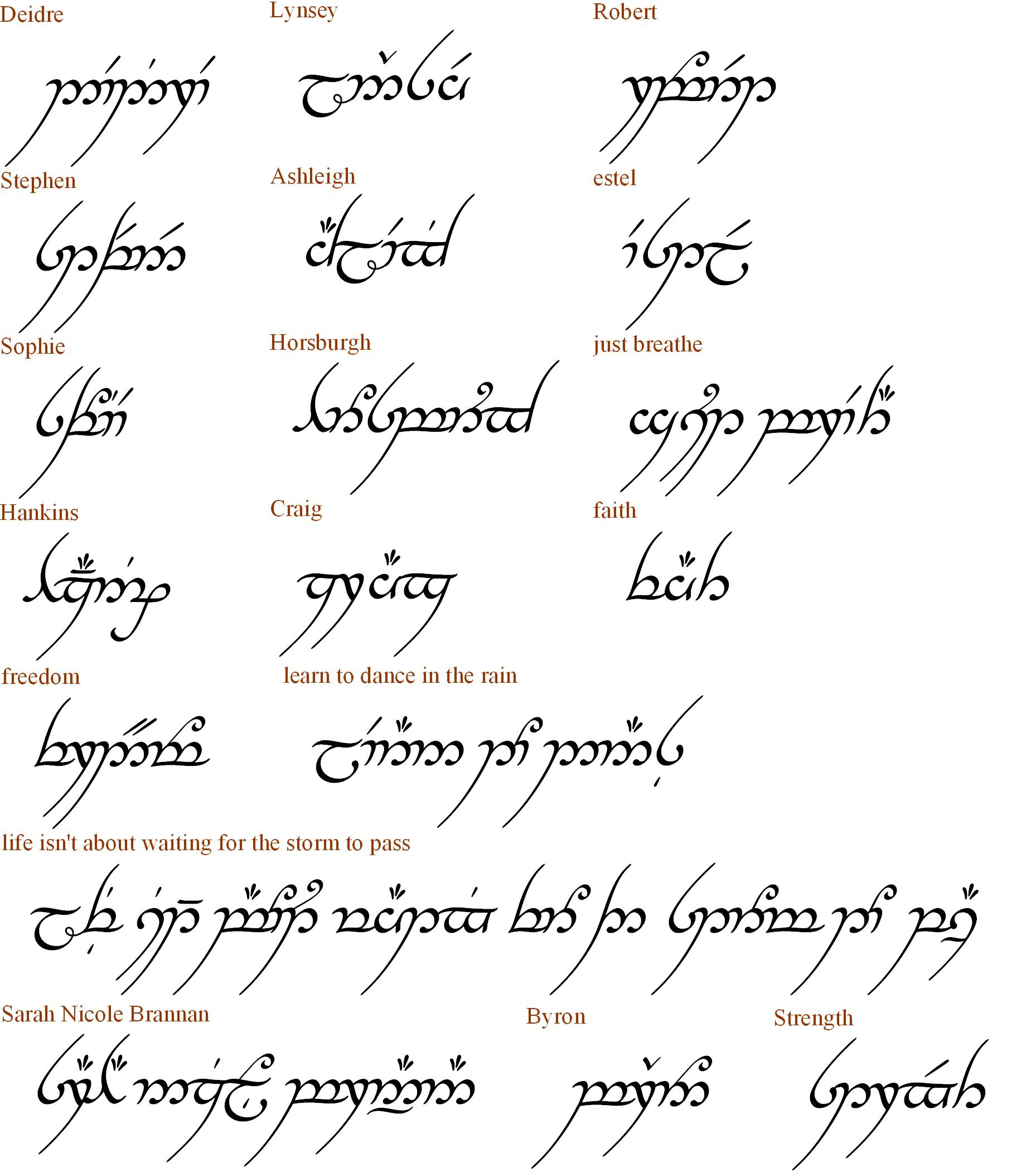 Inspirational Quotes In Lotr Elvish. QuotesGram