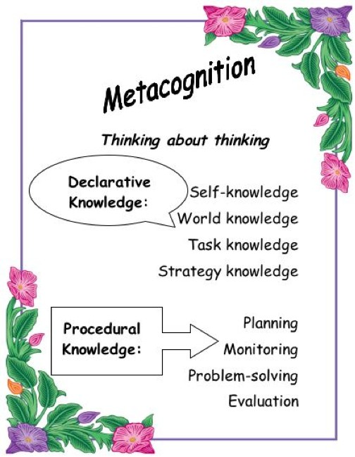 metacognition thinking about thinking essay A powerful skill for building resilience through the skills and techniques of metacognition from the experts at the child mind institute.