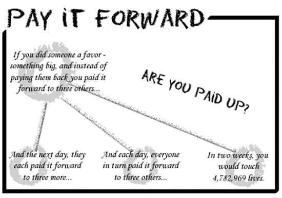 Pay it forward essay questions