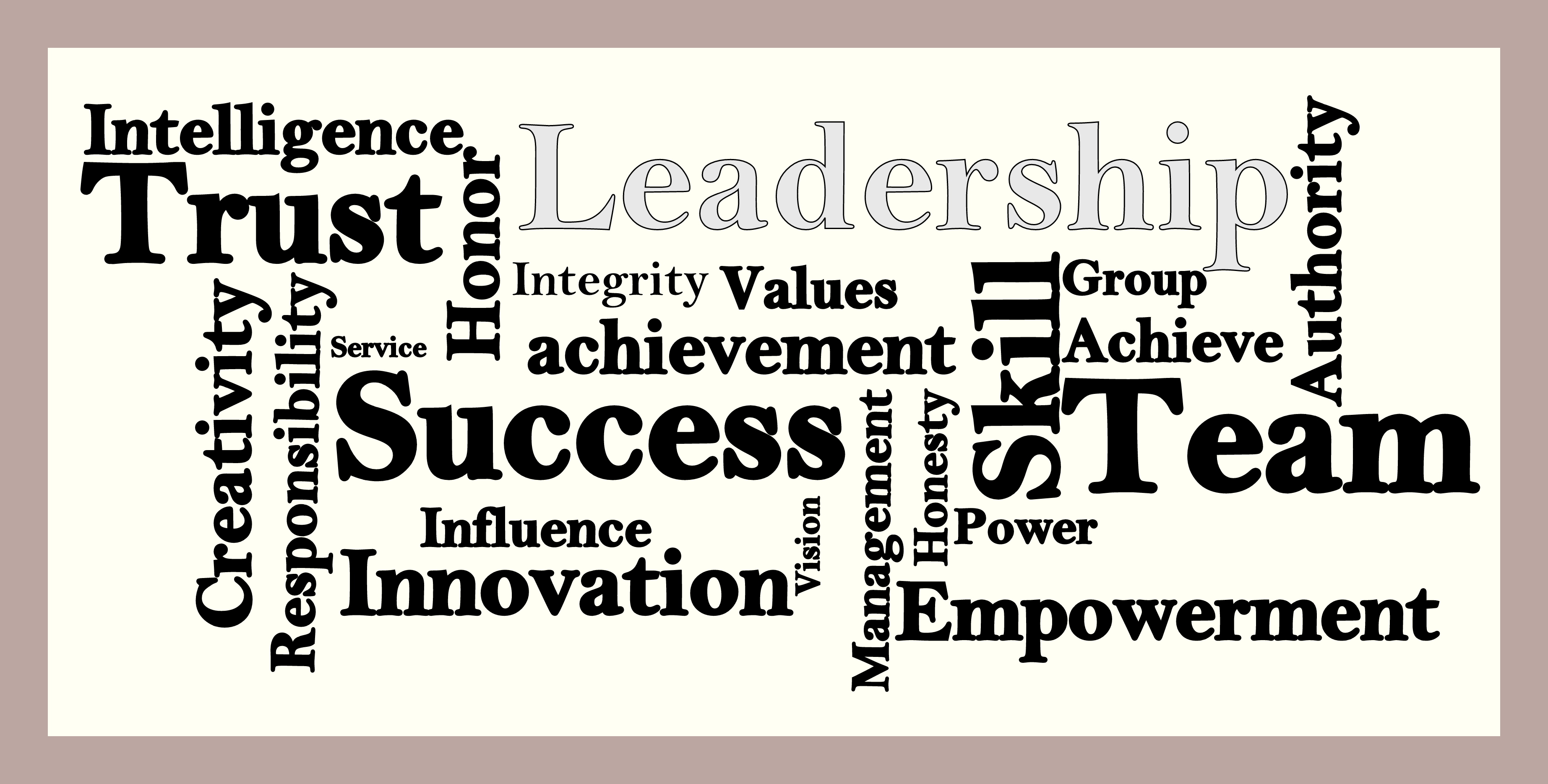 Motivational Quotes About Leadership: Inspirational Quotes About Leadership. QuotesGram