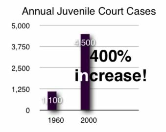 an examination of parental delinquency Chapter 2151: juvenile court adequate parental care , of the child's right to remain silent with respect to any allegation of delinquency, and of.