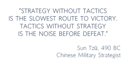 Blood, Sun Tzu and the Four Approaches to Strategic Management