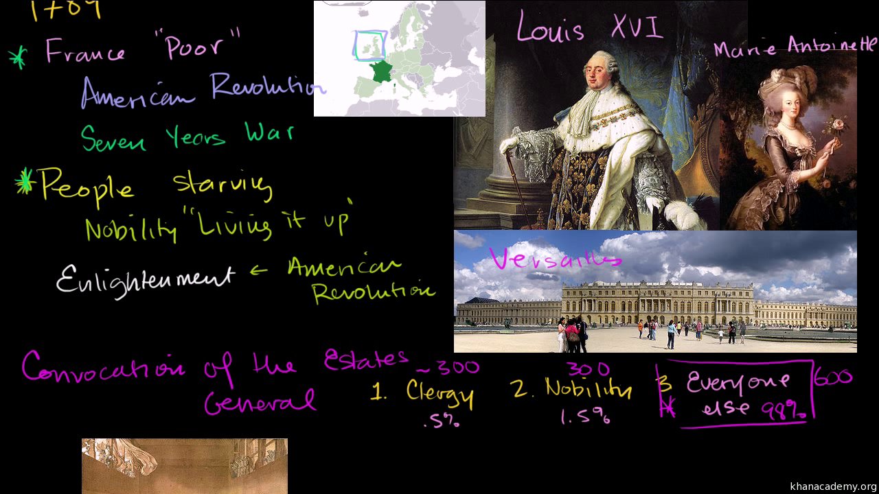 Quotes From The French Revolution Quotesgram: French Revolution Bread Quotes. QuotesGram