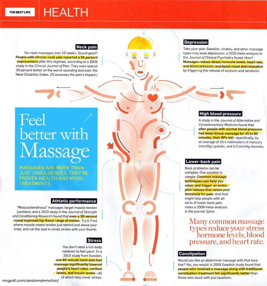 good health good life joyce meyer pdf