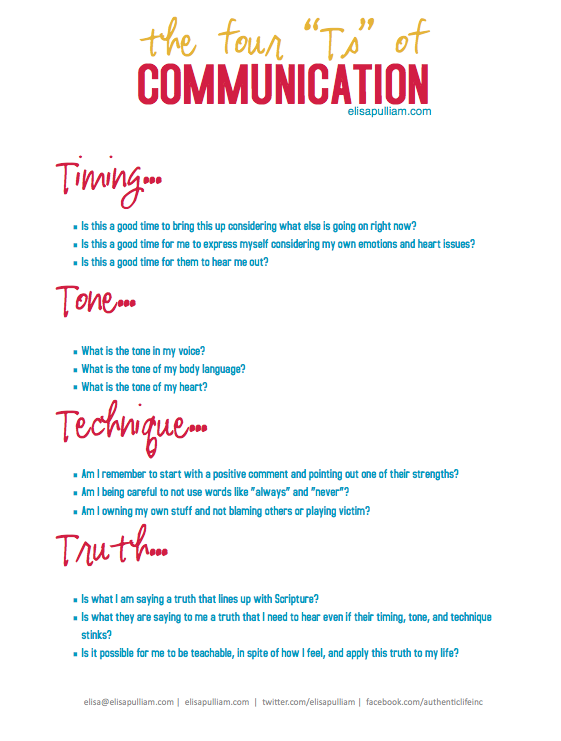 Quotes About Communication In The Workplace. QuotesGram