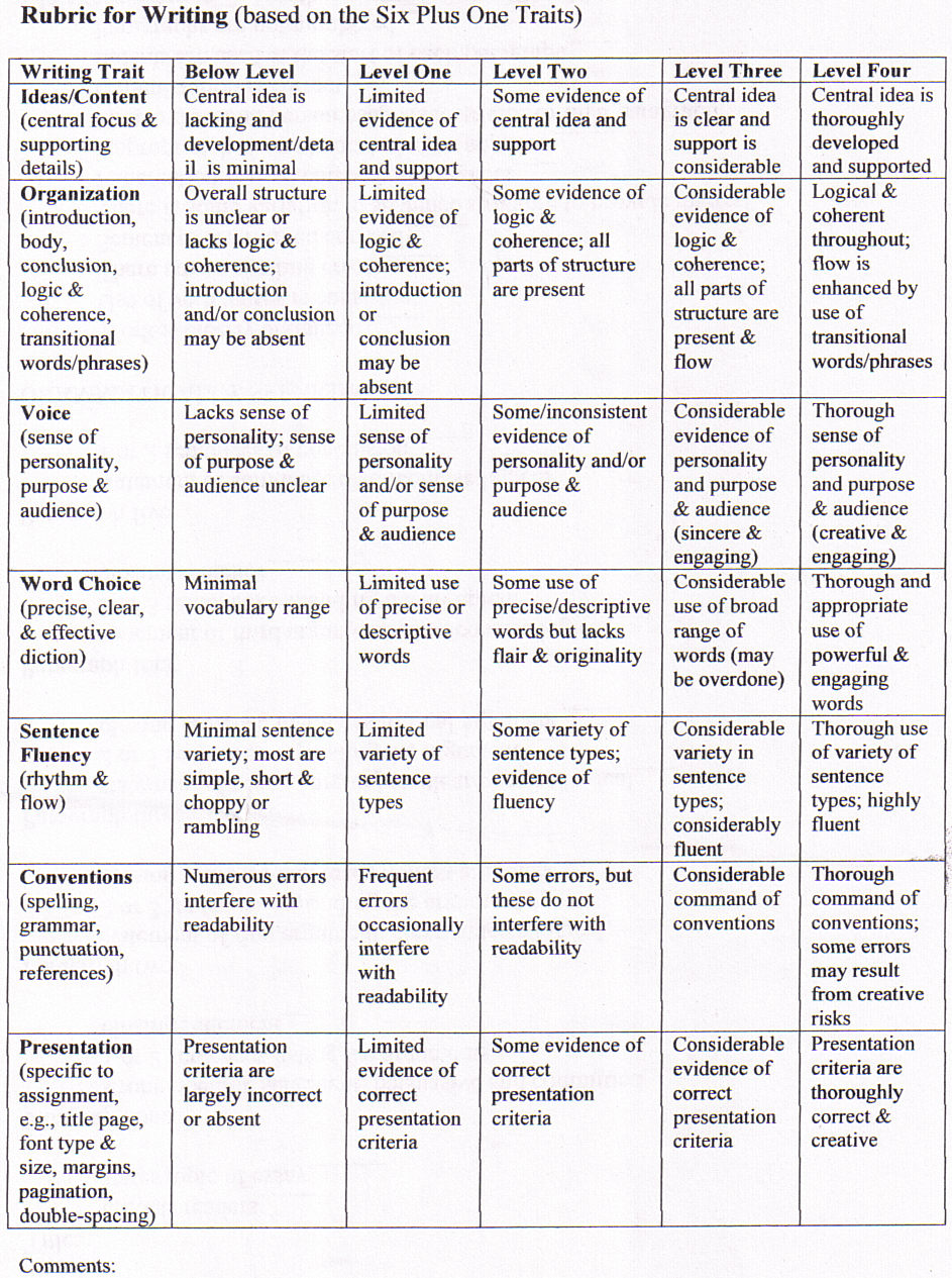 peer essay Peer review worksheet reviewer's name: essay writer's name: type your answers below each of the questions once you've completed your review email a copy to me.