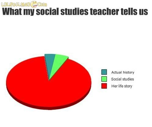 How to quote an essay in social studies