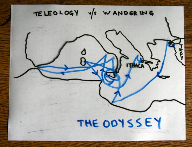 the development of odysseus Detailed analysis of characters in homer's the odyssey learn all about how the  characters in the odyssey such as odysseus and telemachus contribute to.