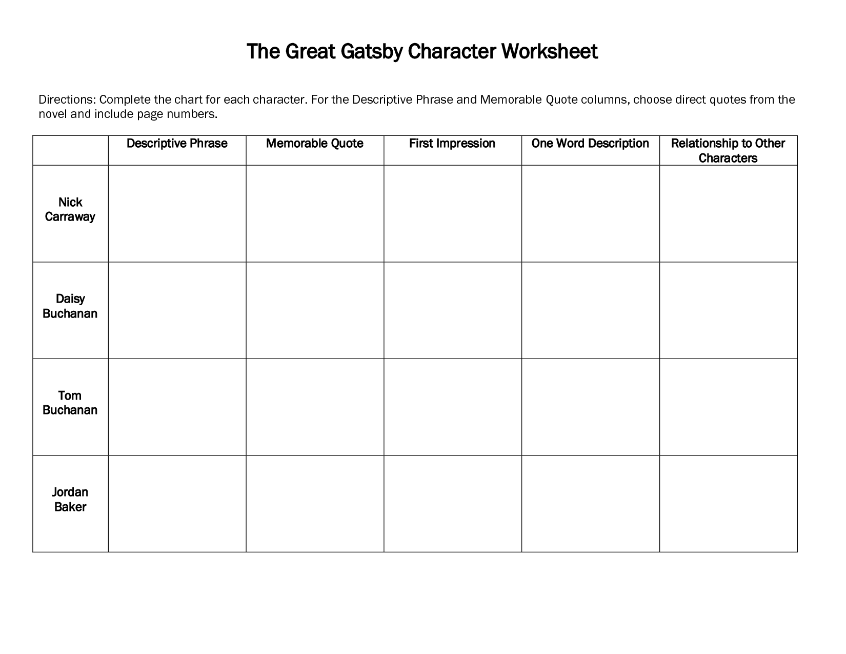 the great gatsby character worksheet answers com the great gatsby unit test answer key
