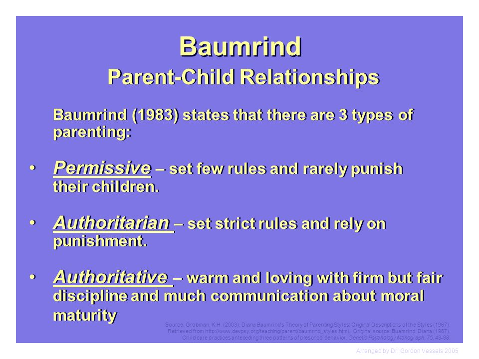 parenting styles theory by diana baumrind essay