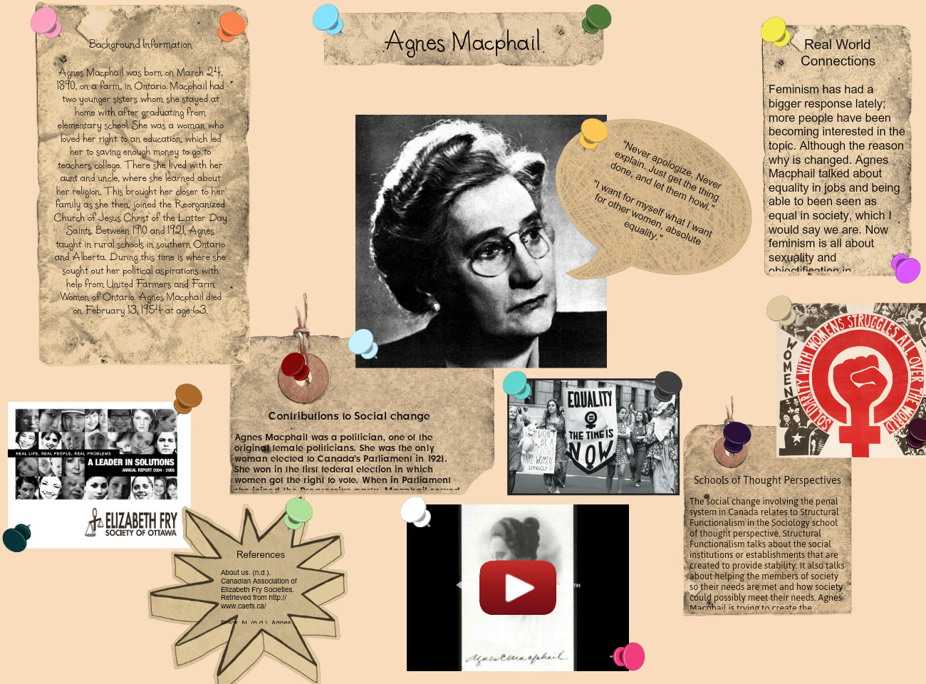 agnes macphail This article is within the scope of wikiproject women's history, a collaborative effort to improve the coverage of women's history and related articles on wikipedia if you would like to participate, please visit the project page, where you can join the discussion and see a list of open tasks c this article has been rated as c-class on the project's quality scale.