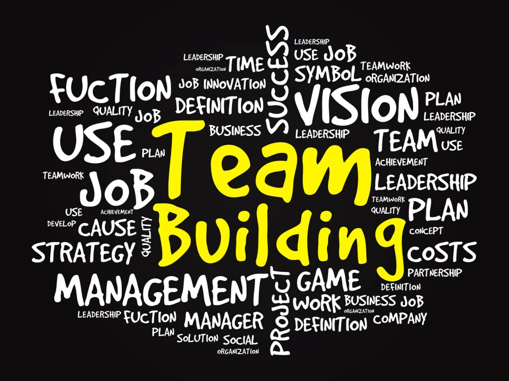 "how good am i at building and leading teams Here i am using the word team as a synonym for ""teamwork""  benefits of teamwork team characteristics  specific strategies for leading a virtual team ."