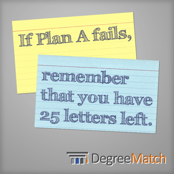 Motivational Quotes About Success: Quotes About Planning For Success. QuotesGram