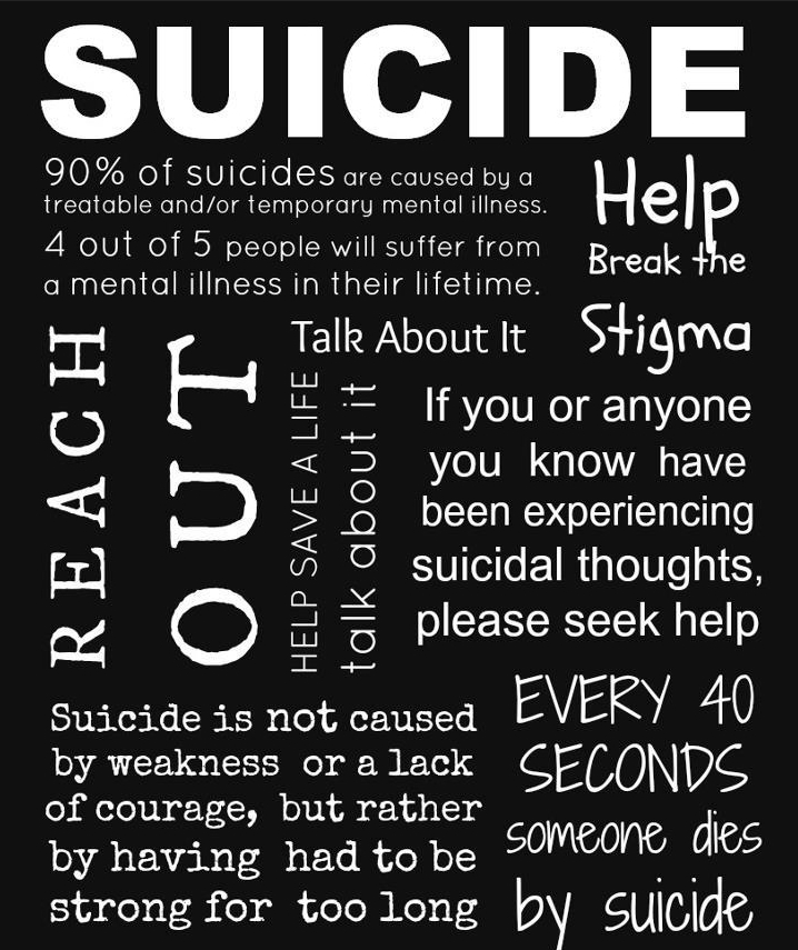 Suicide Quotes: Quotes Against Suicide. QuotesGram