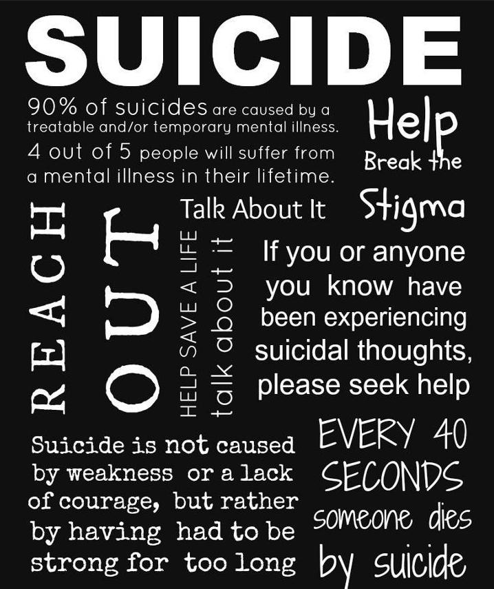 Emo Quotes About Suicide: Quotes Against Suicide. QuotesGram