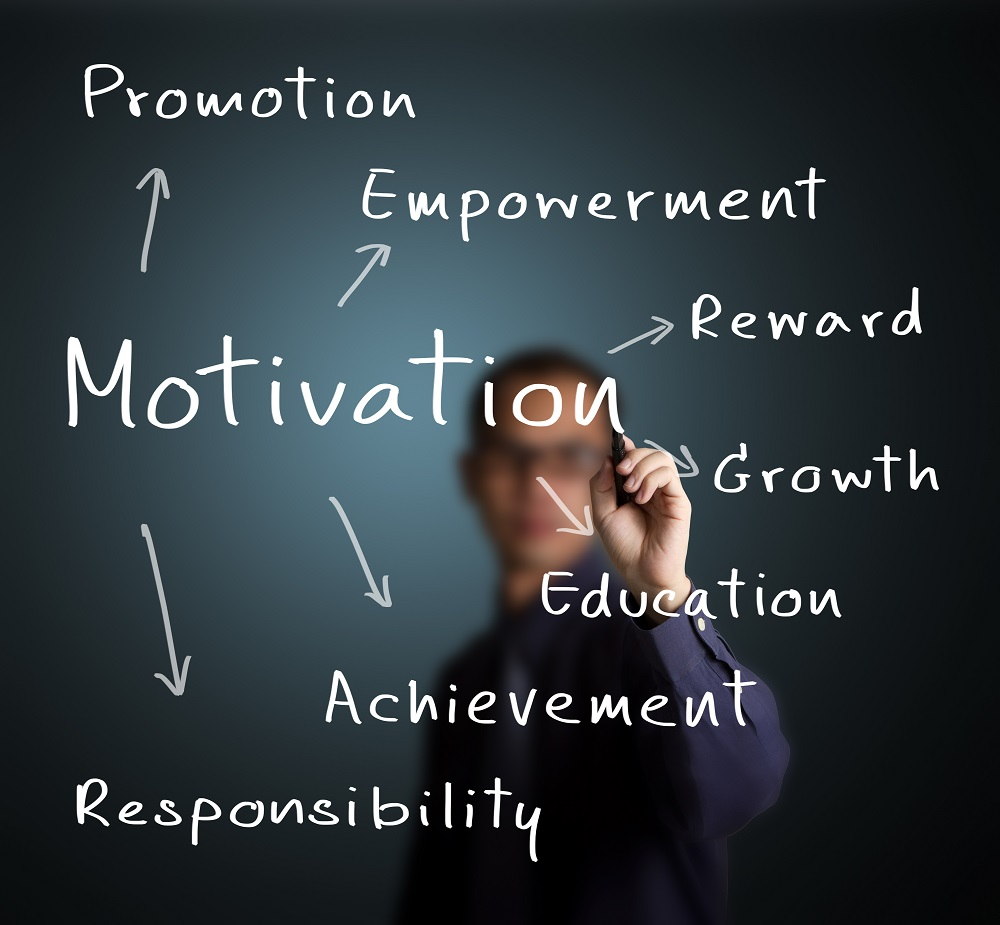 7 Fundamental Components Required in Your Employee Empowerment Strategy