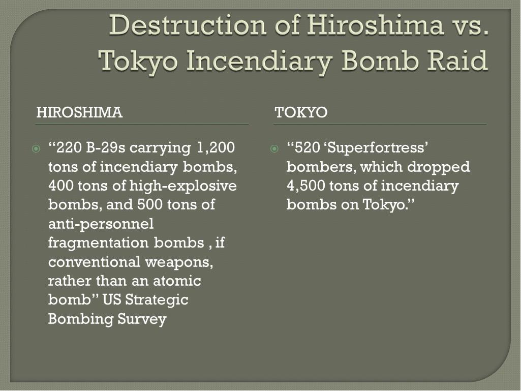 an analysis of the necessity to drop an atomic bomb on hiroshima and nagasaki Atomic bomb dropped on nagasaki author at hiroshima was not sufficient to convince the japanese by august 17 or 18—but it was not necessary.