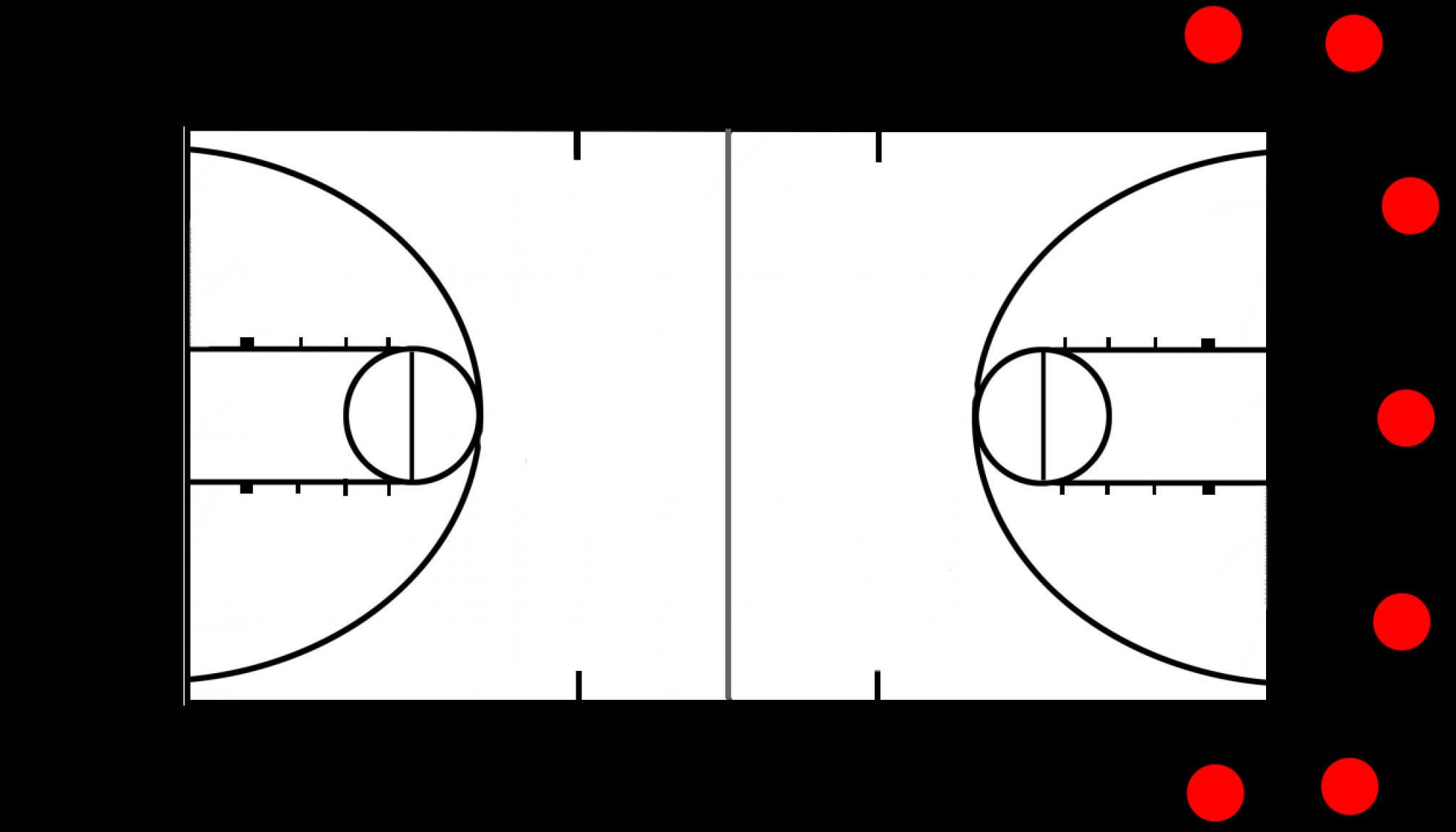 a basketball court diagram a free engine image for user manual download. Black Bedroom Furniture Sets. Home Design Ideas