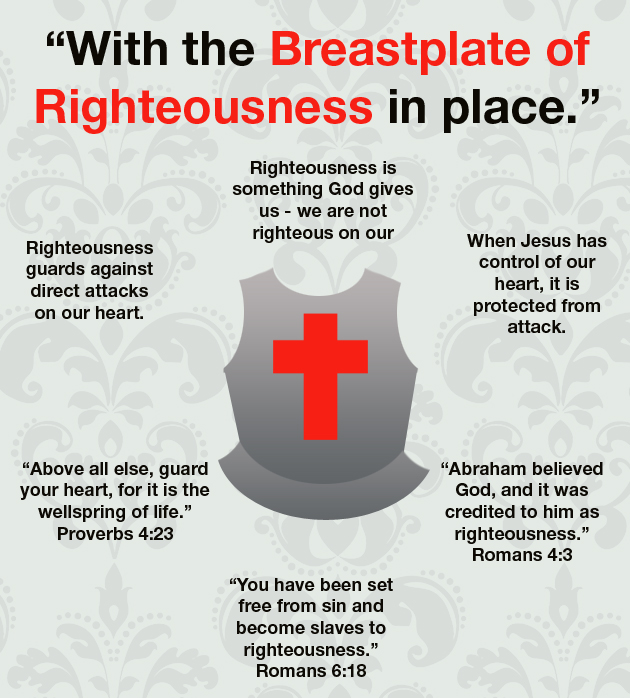 Bible Quotes About Righteousness. QuotesGram