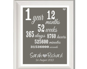 One year anniversary quotes for boyfriends quotesgram for 1 year anniversary gift ideas boyfriend