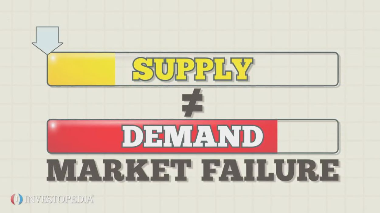 market failure in agriculture The third chapter implements four tests of market failures suggested in the  literature, all of which rely on the agricultural household model but.