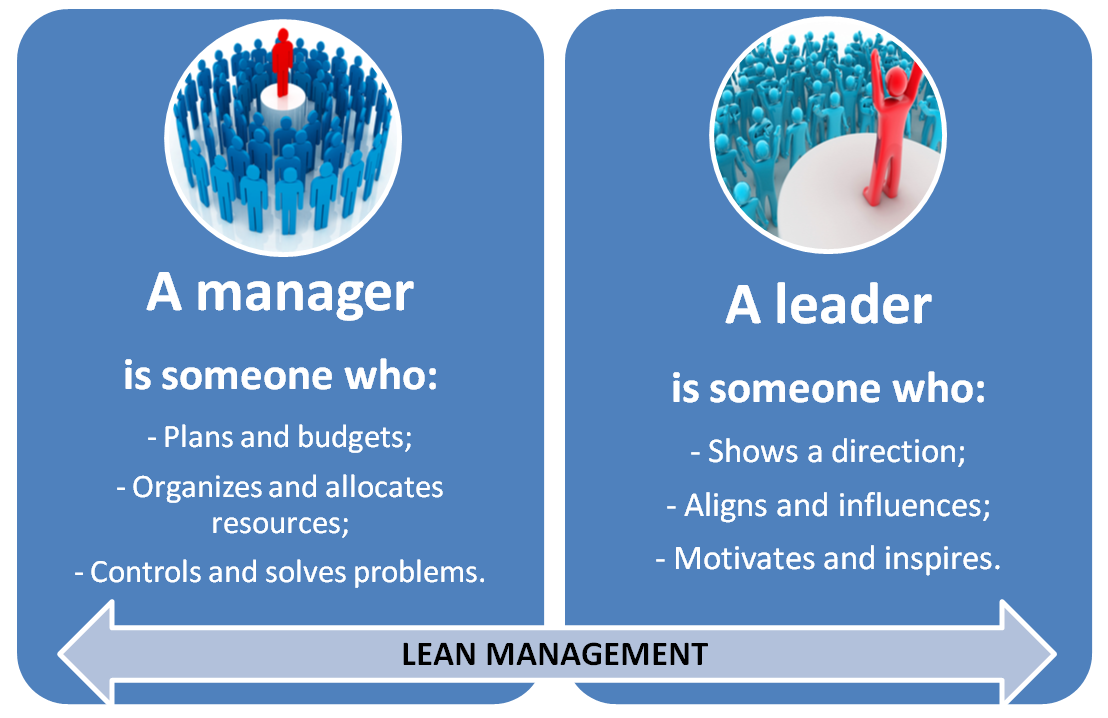 management versus leadership quotes