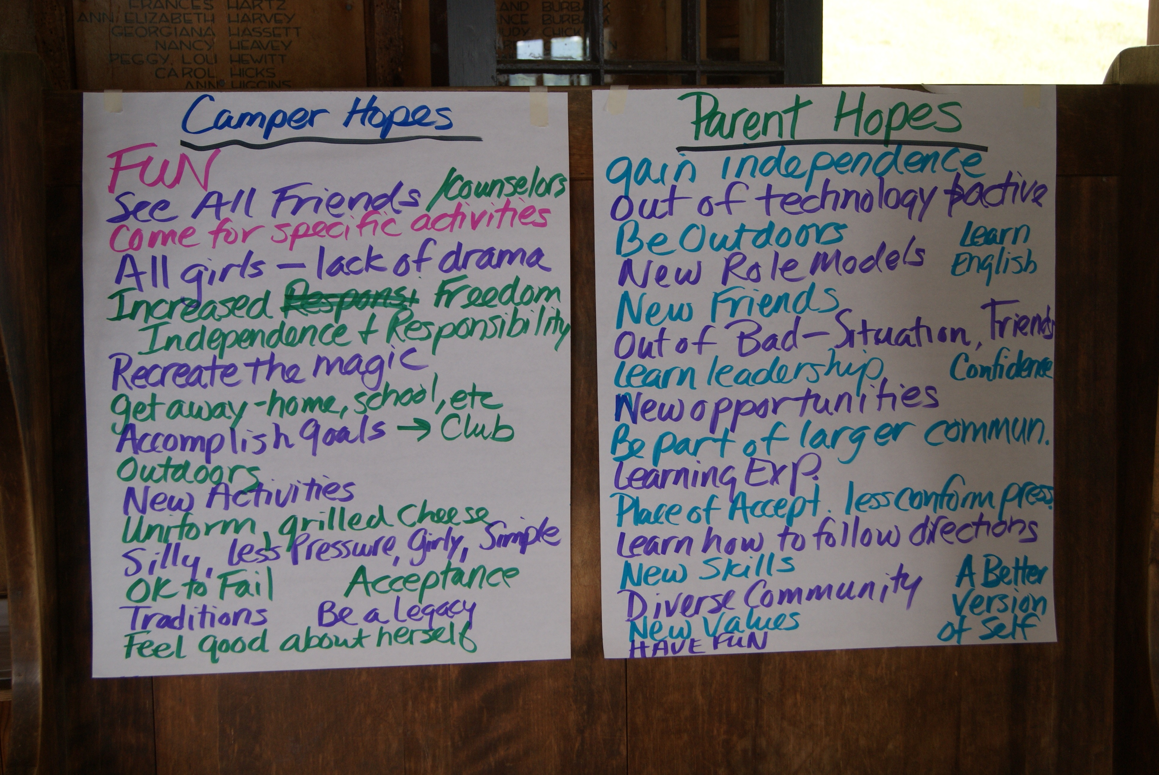 Quotes About Camp Counselors. QuotesGram