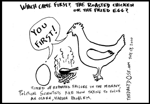 Fried Chicken Funny Quotes: Chicken Egg Or The Quotes. QuotesGram