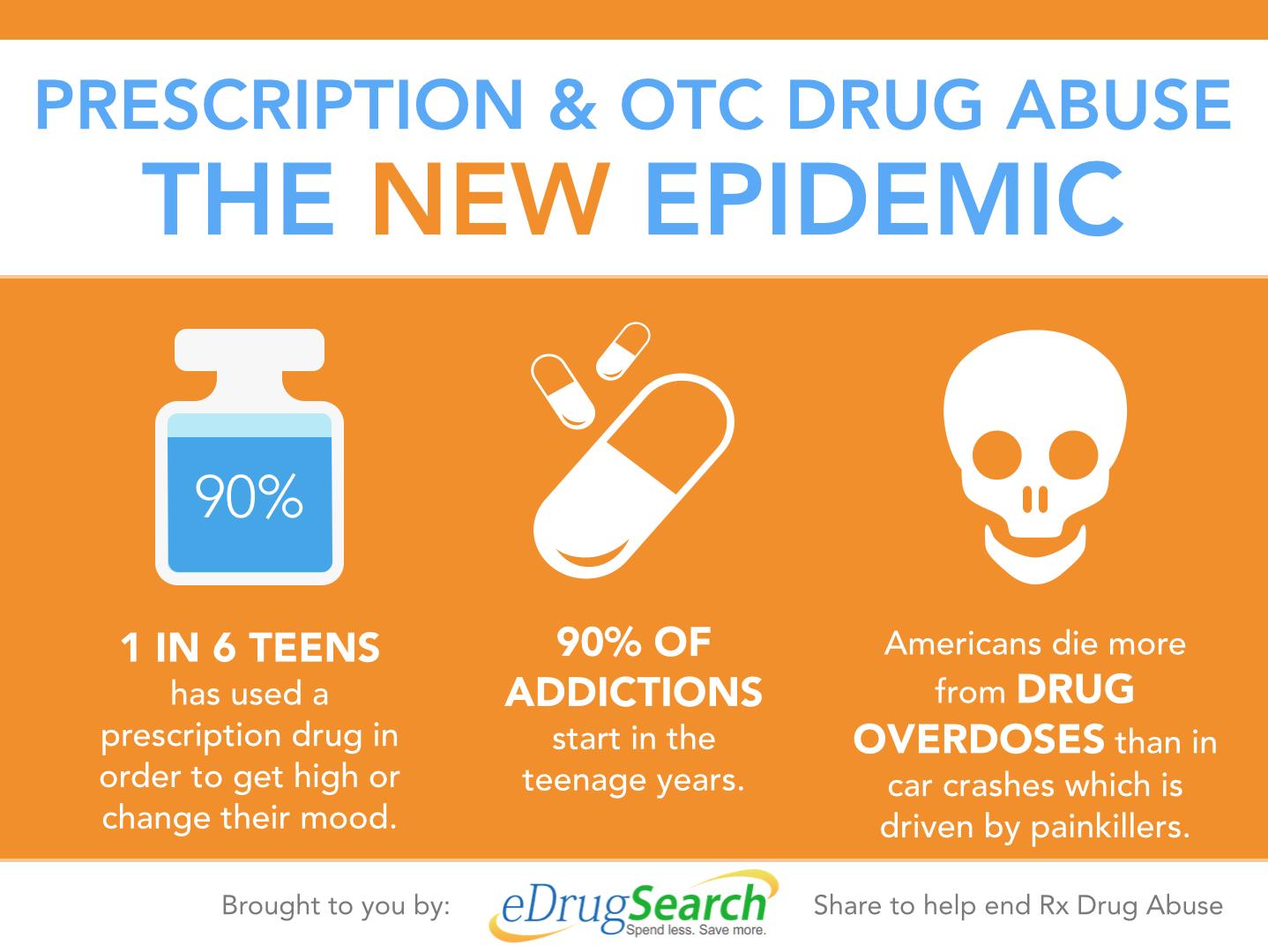 Prescription drug abuse in america essay