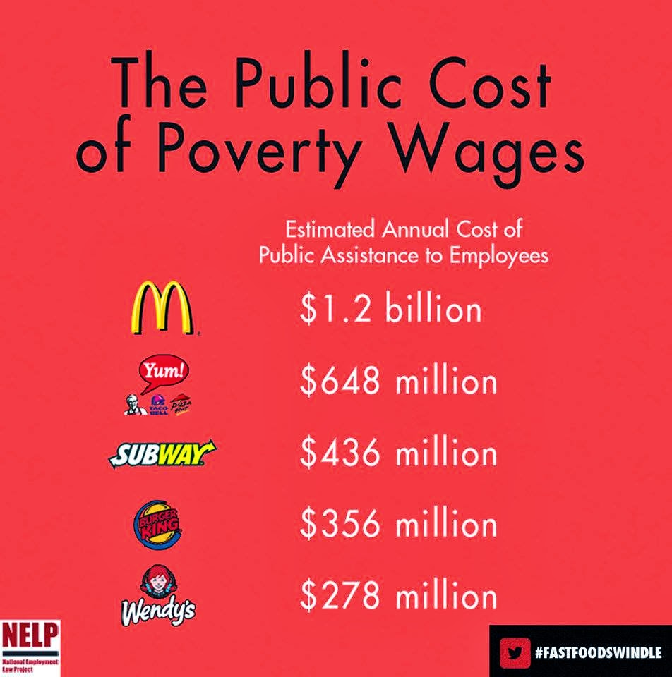fast food workers need higher wages essay