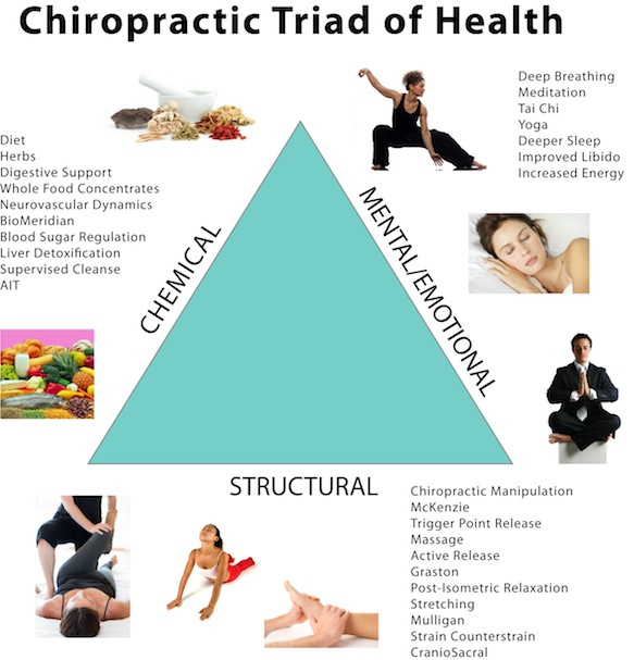 Inspirational Quotes About Positive: Chiropractic Wellness Quotes. QuotesGram