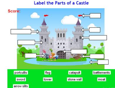 medieval castle quotes quotesgram. Black Bedroom Furniture Sets. Home Design Ideas