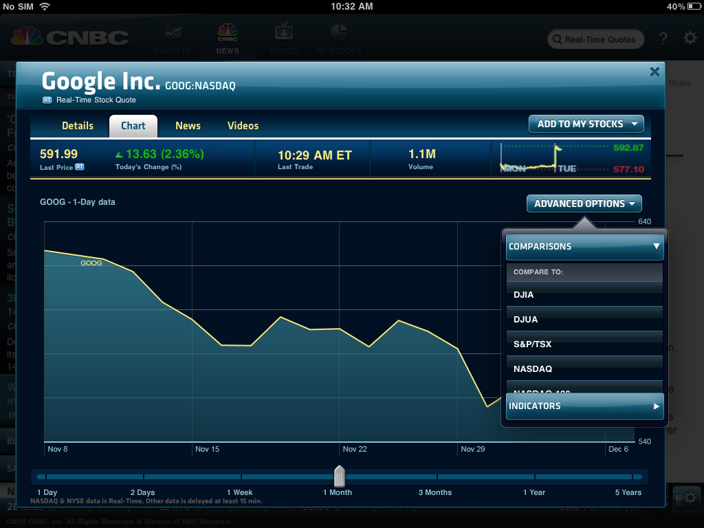 real time stock quotes - HD1024×768