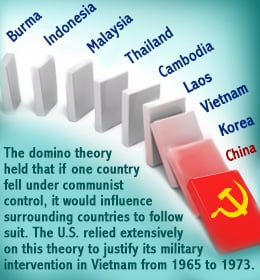 the domino theory effect on australia The domino theory was a theory prominent from the 1950s to the 1980s, that speculated that if one state in a region came under the influence of communism, then the.