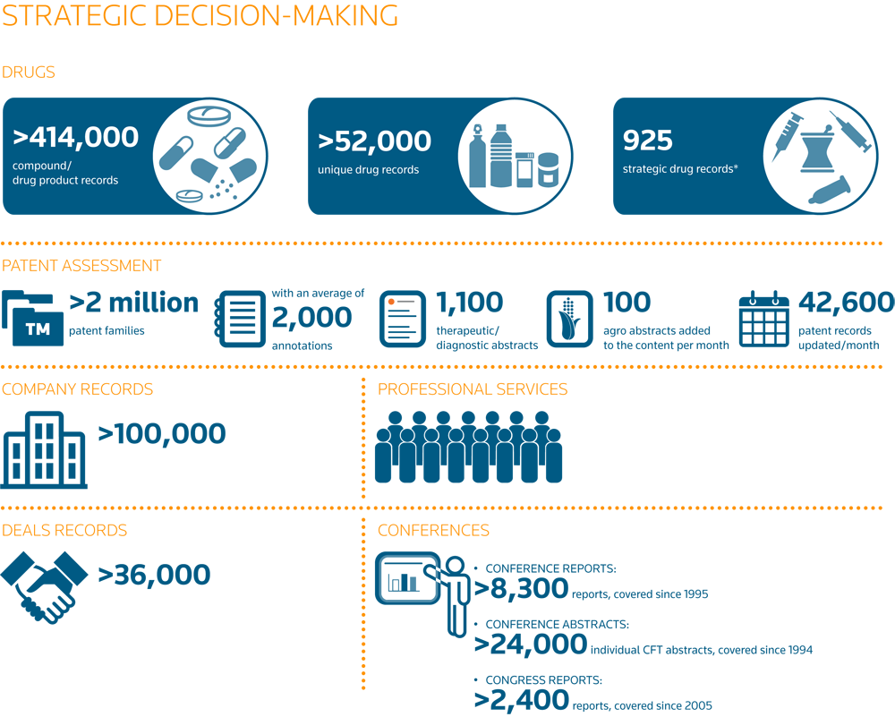 decision making and strategy development essay A way that enabled it to systematically link strategy, planning,  improve both tactical and strategic decision-making management  making the right decision is .