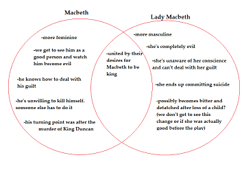 to the ladies analysis Check out our revolutionary side-by-side summary and analysis trifles summary & analysis from litcharts  he appeals to the ladies for the correct term for she was.