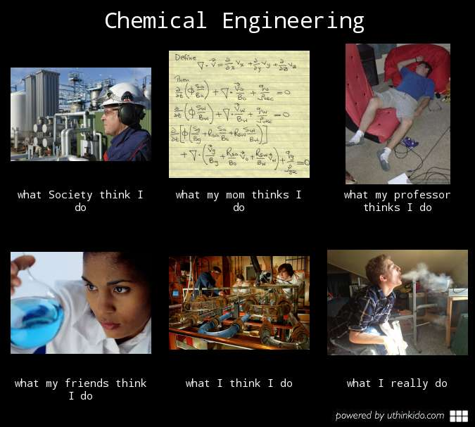 Chemical Engineering ten degree