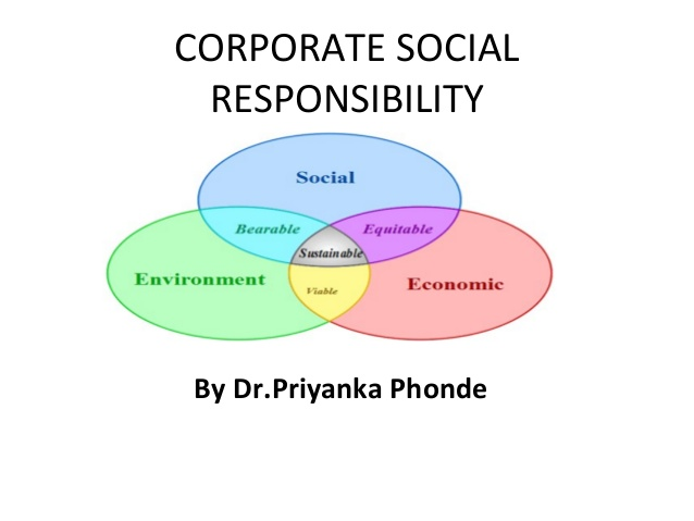 Corporate Social Responsibility Quotes. QuotesGram