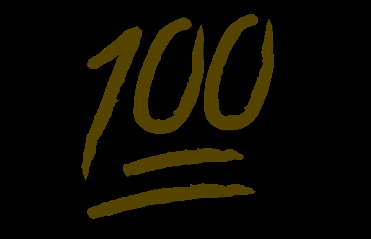 100 Emoji Quotes. QuotesGram